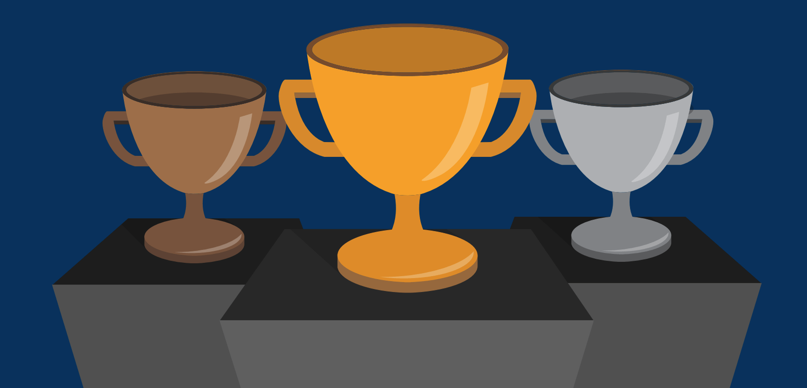 gamification software buyer's guide