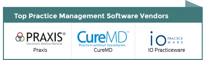 compare medical practice management software providers