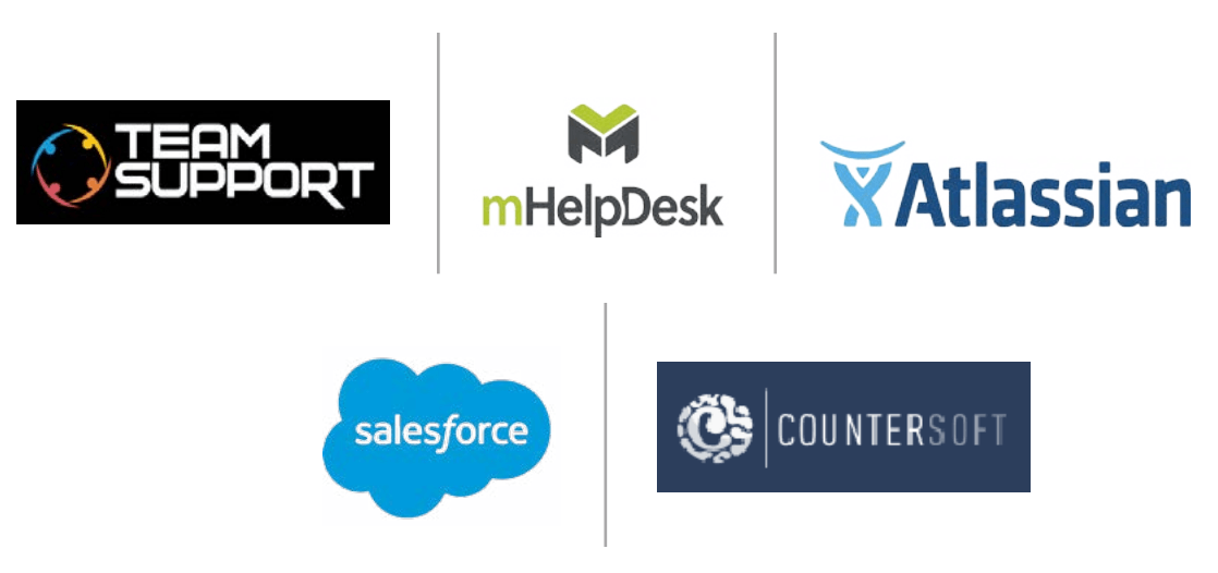 best help desk software 2017