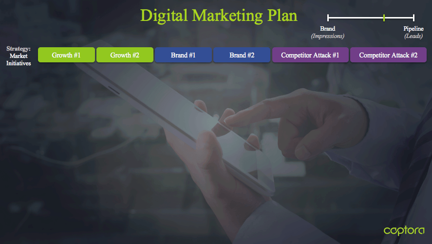 Digital Marketing Plan slide