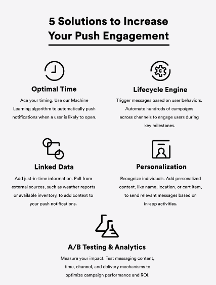push_engagement_leanplum