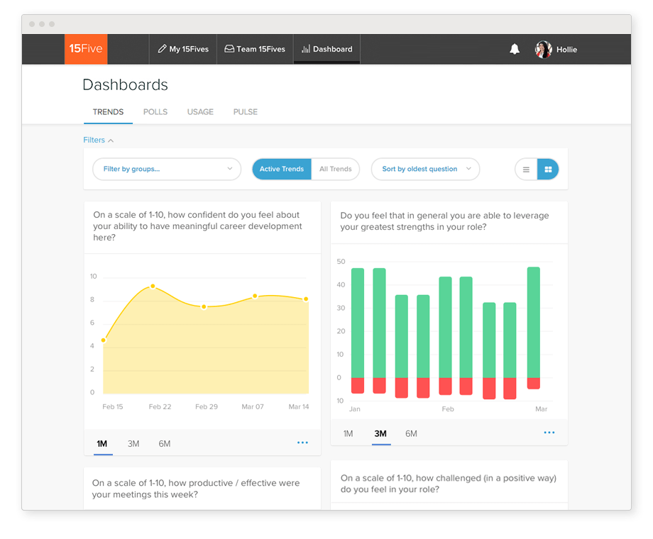 15five pulse survey dashboard