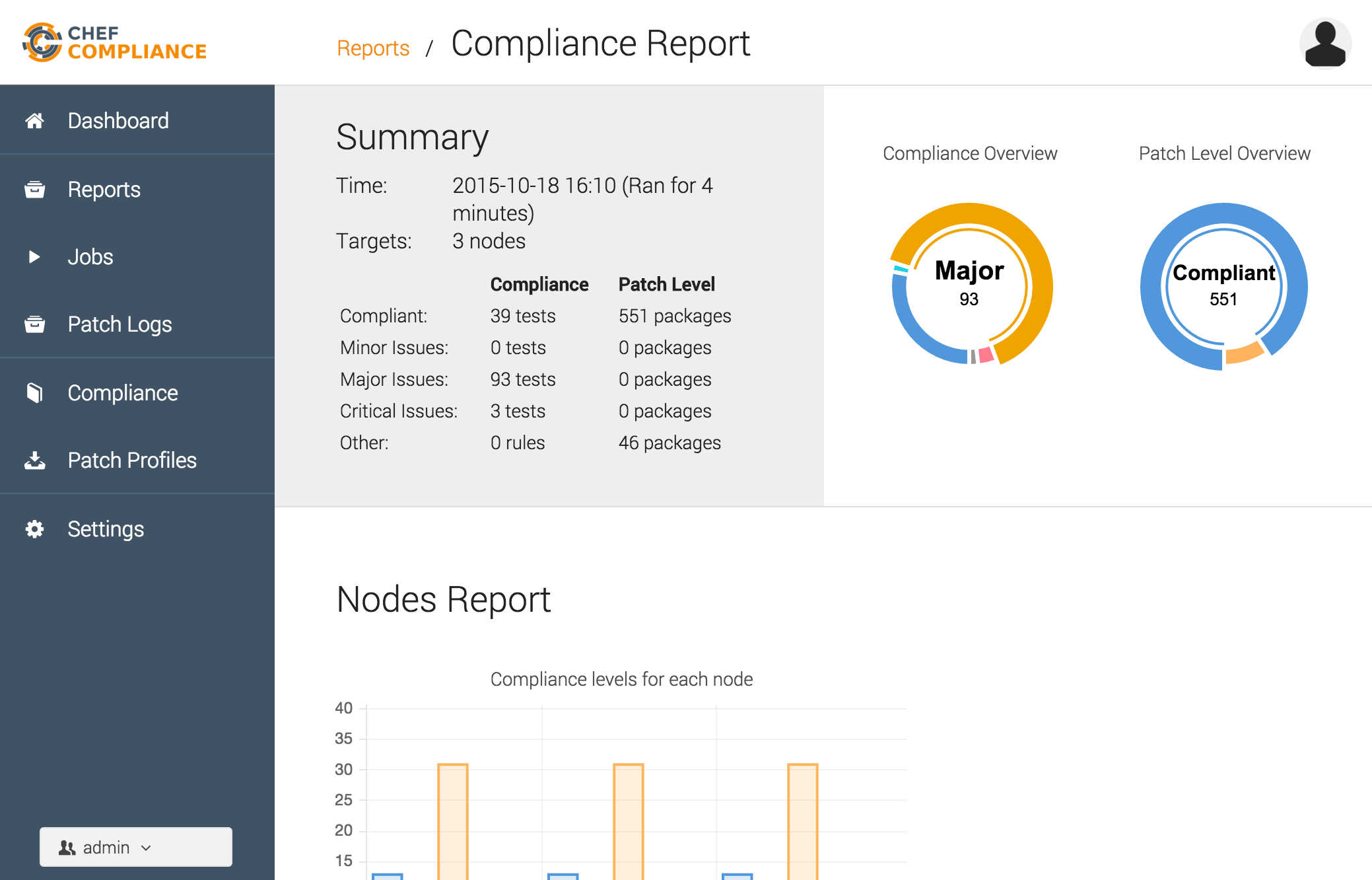 chef compliance report