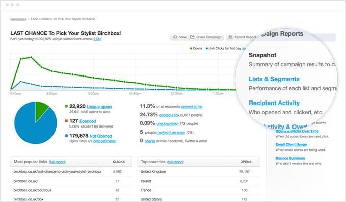 campaign monitor list and segment report