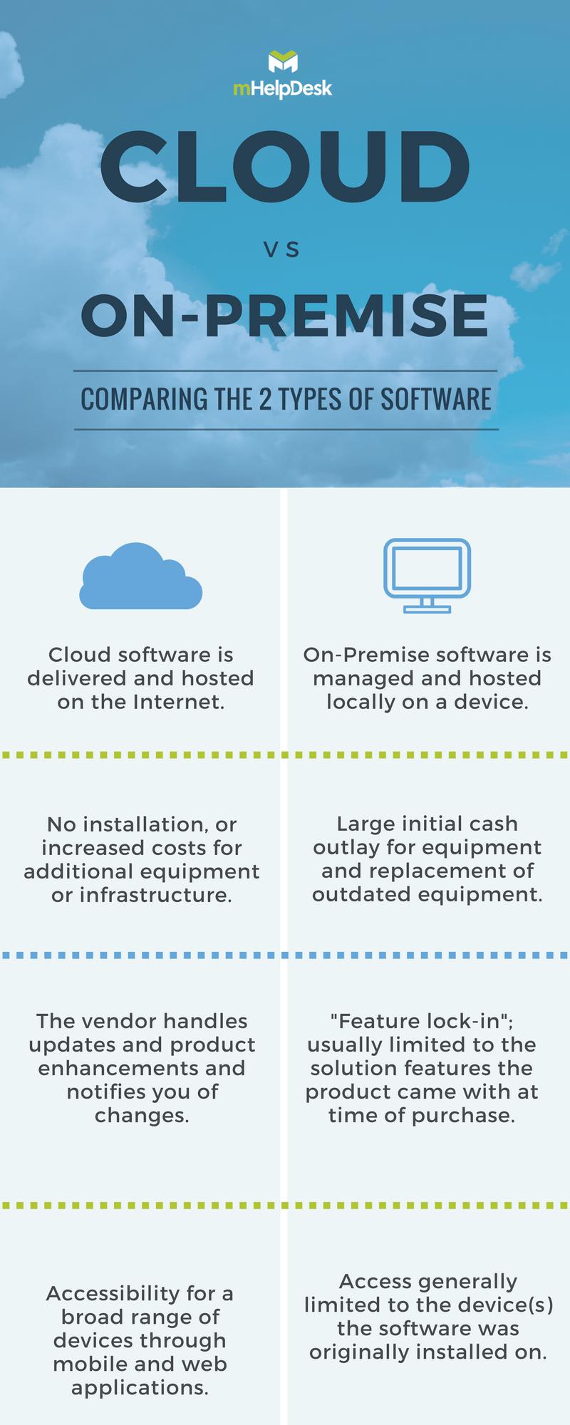 cloud_vs_on-prem_1