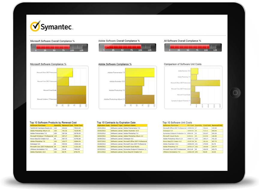 symantec itsm tools screenshot