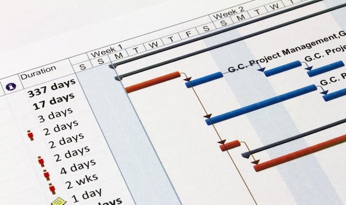 Gantt Chart for Agile Team