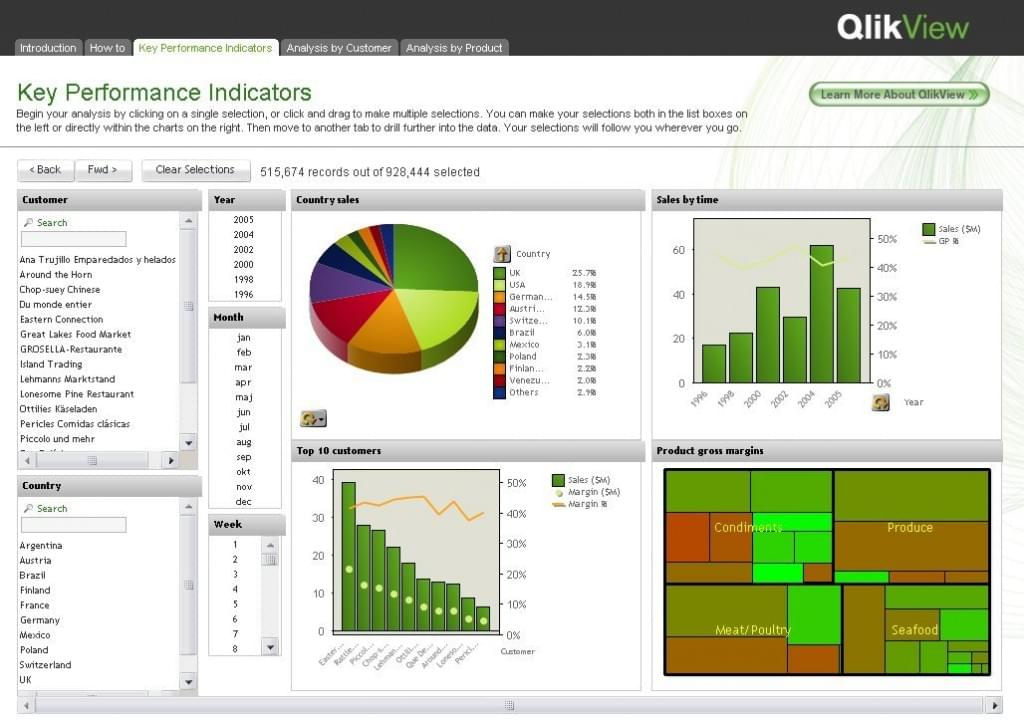 Qlikview bi software screenshot