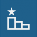 Microsoft Dynamics 365 Gamification reviews.