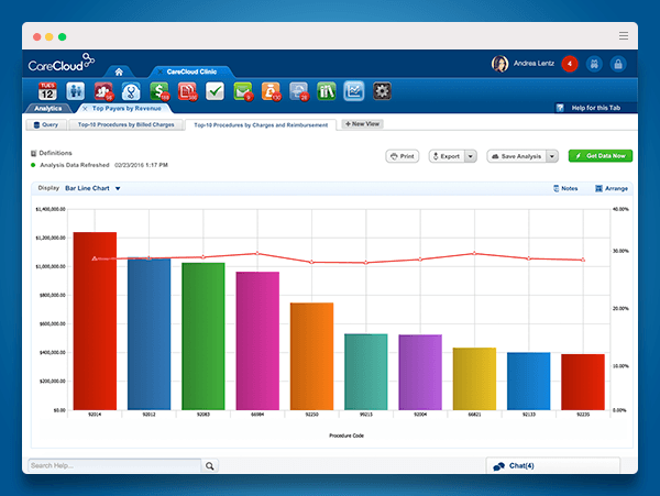 A screenshot of CareCloud EHR.