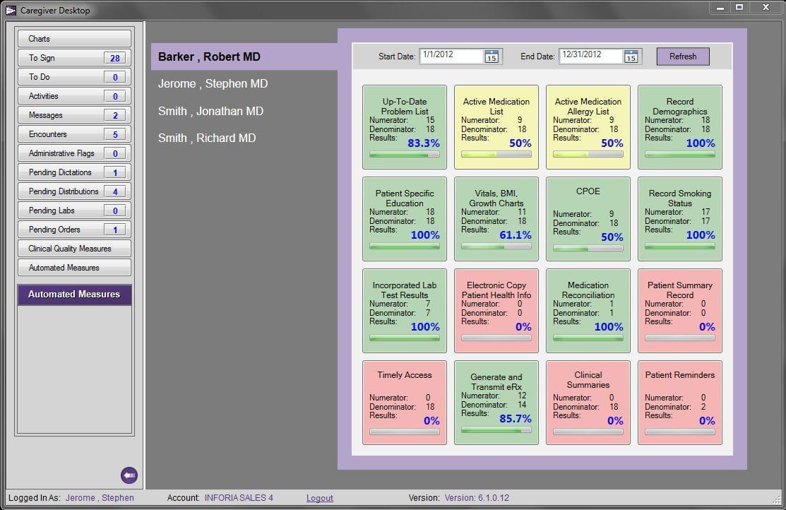 Inforia Caregiverdesktop Ehr Reviews Technologyadvice