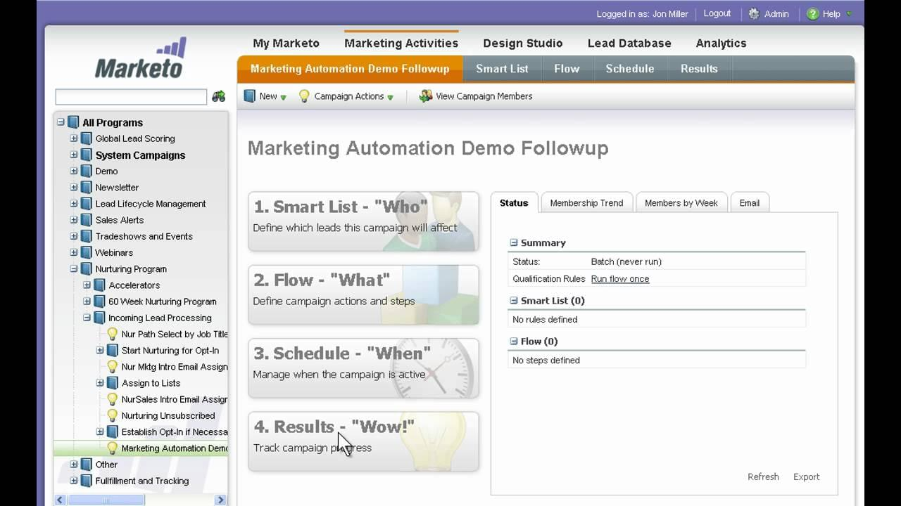 marketo marketing automation dashboard.