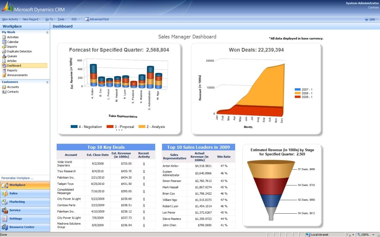 Microsoft Dynamics CRM screenshot
