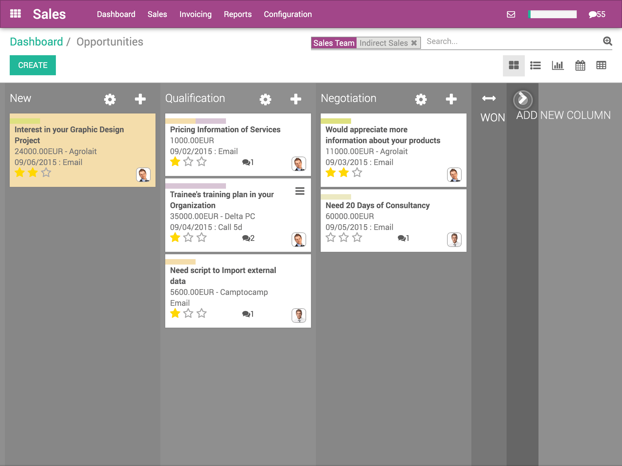odoo sales dashboard.