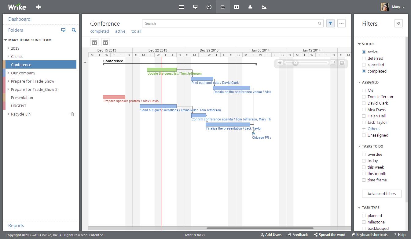 Wrike Gantt chart