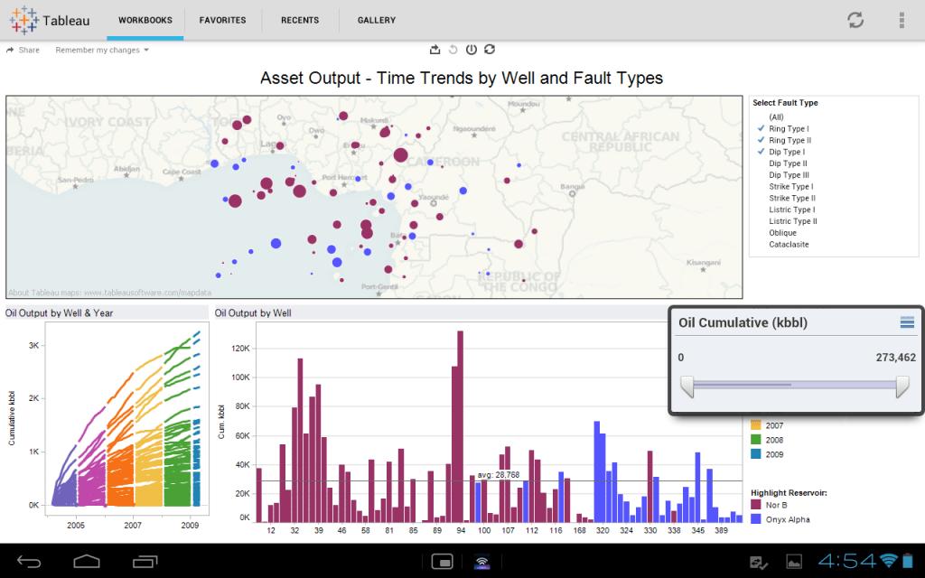 tableau business intelligence screenshot