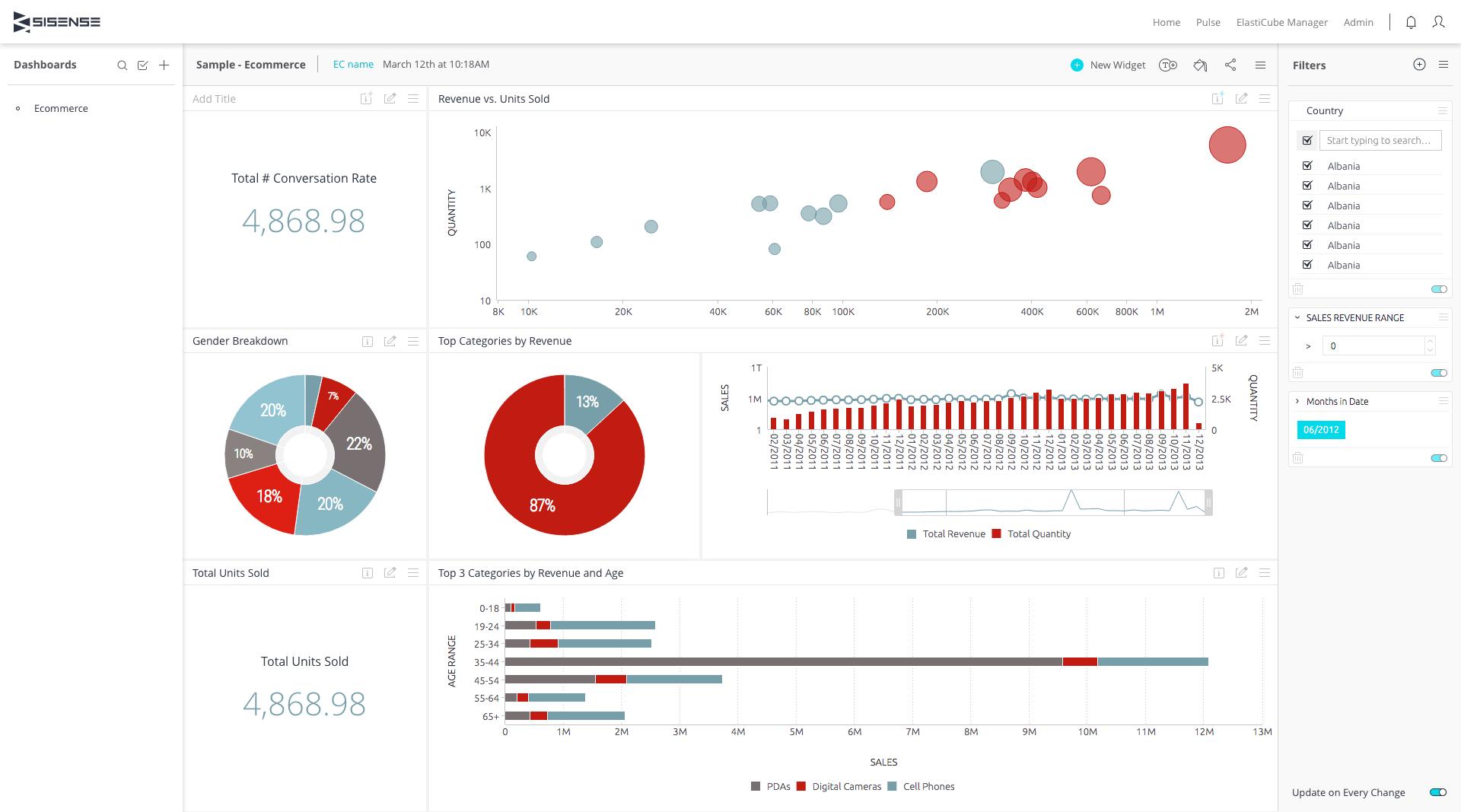 Sisense Reviews Technologyadvice