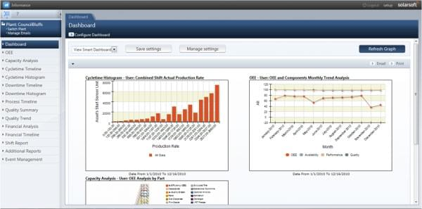 Epicor Informance Emi Reviews Technologyadvice