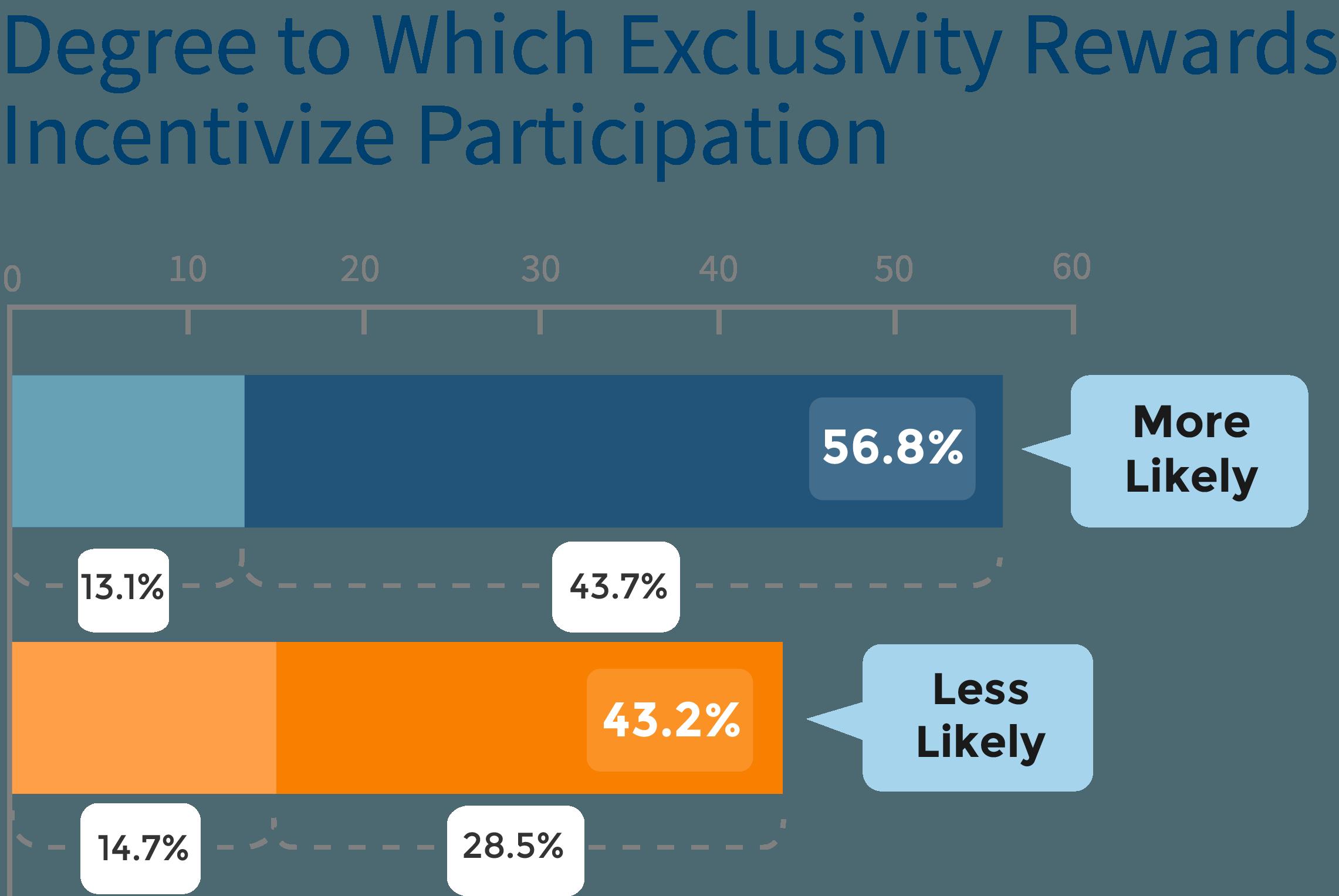 customer-loyalty-chart-5-turned
