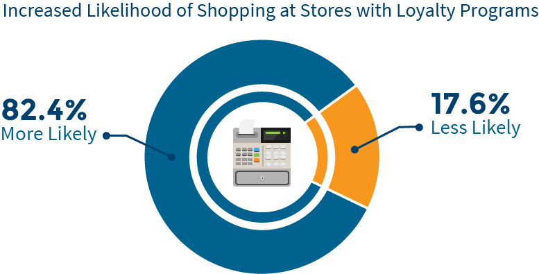customer-loyalty-chart6