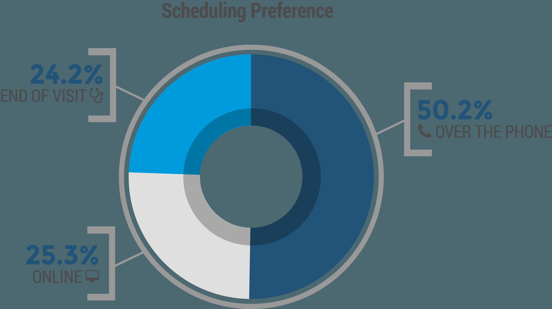 patient-portal-chart2