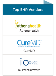 best medical software provider list