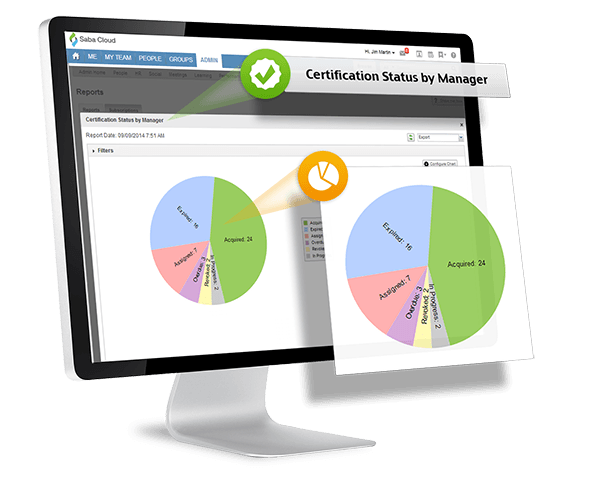 Saba administrator view and reports
