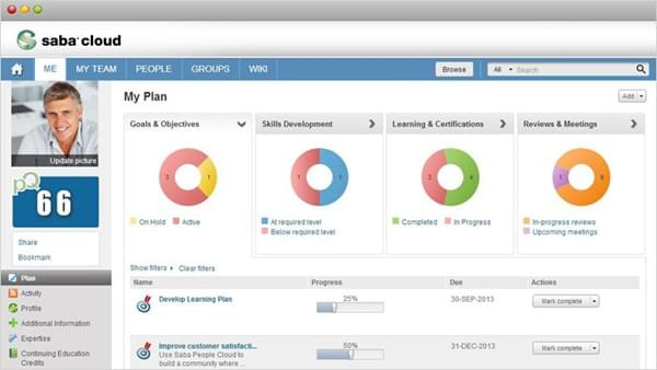 Saba Elearning Employee Dashboard
