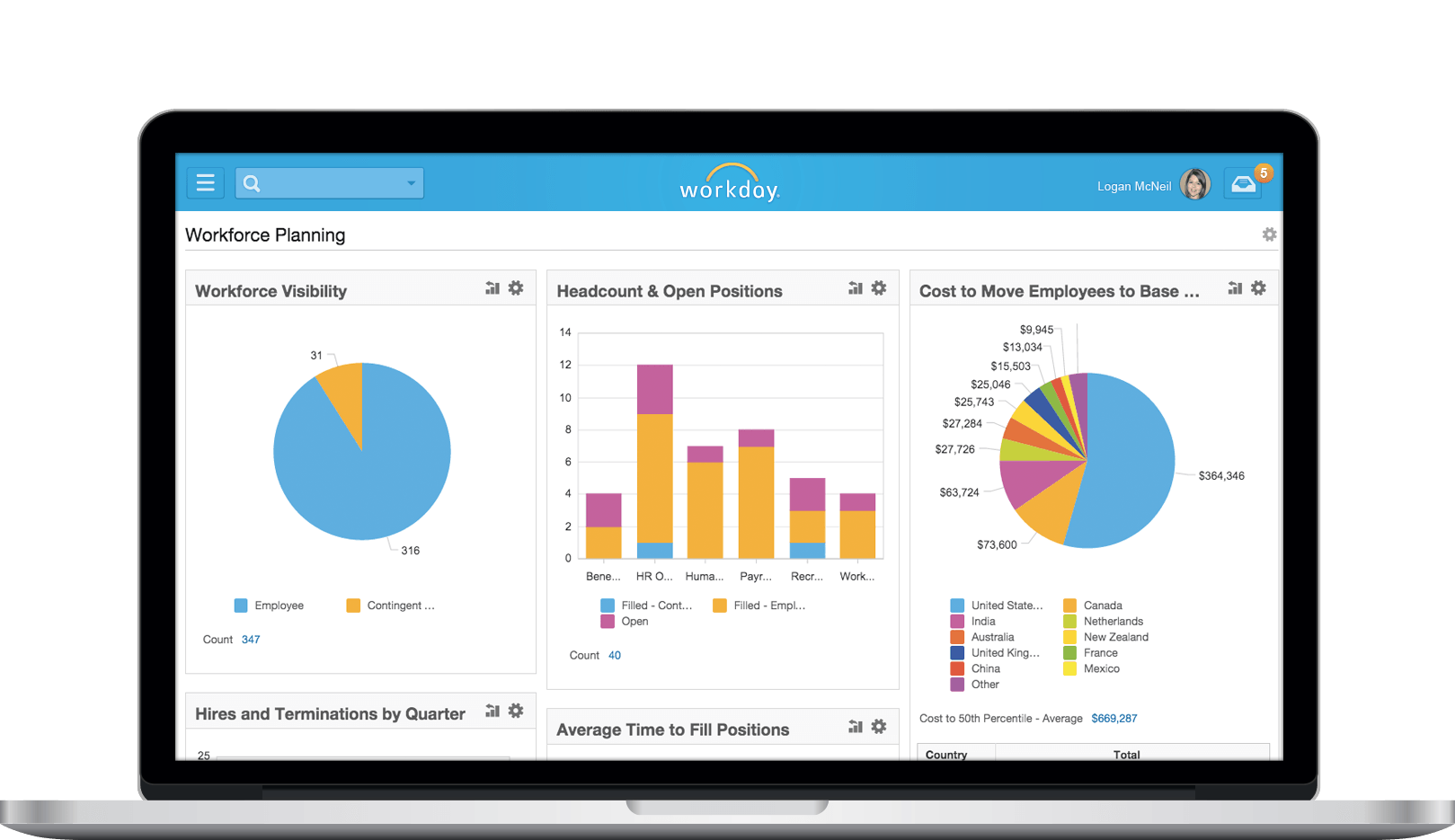 workday HCM interface