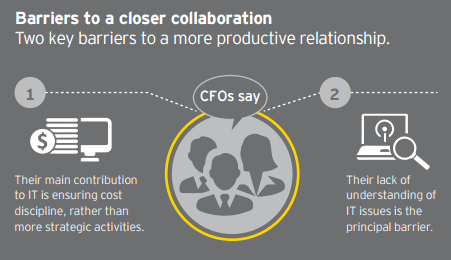 Key barriers that prevent a productive CIO and CFO relationship