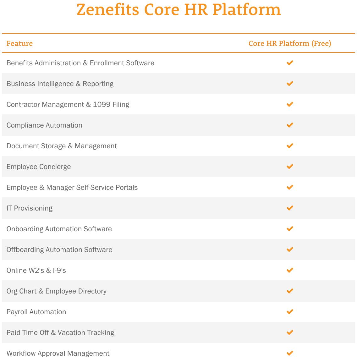 Zenefits Core HR Platform Features