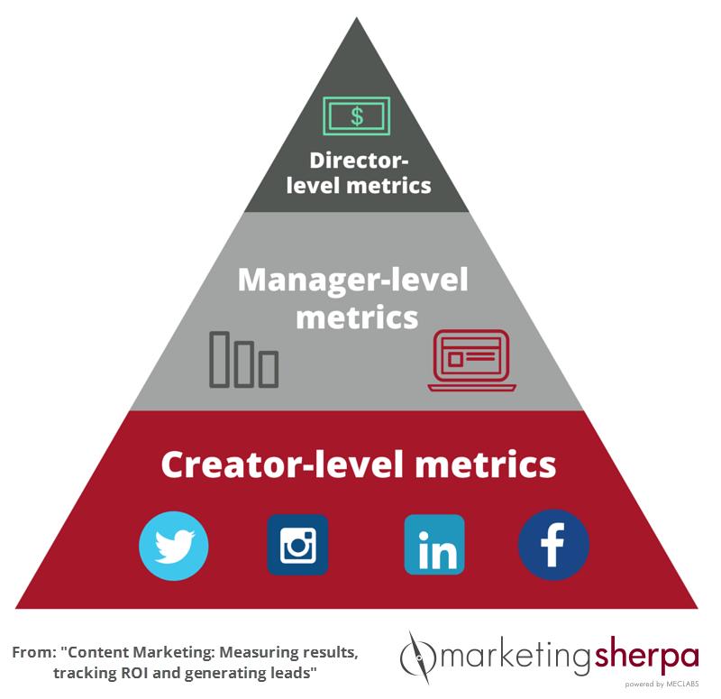 sherpa metrics