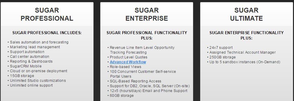 sugar pricing editions
