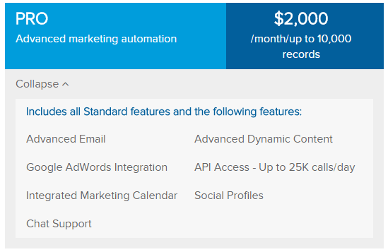 Pardot Pro Edition Pricing