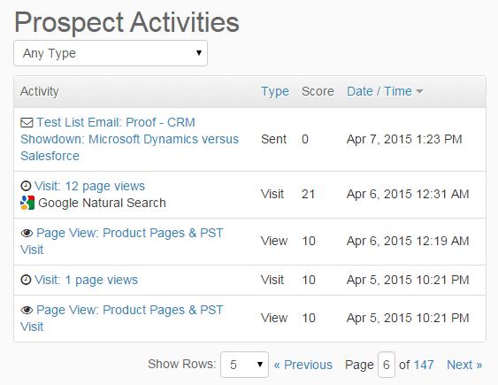Pardot Prospect Tracking