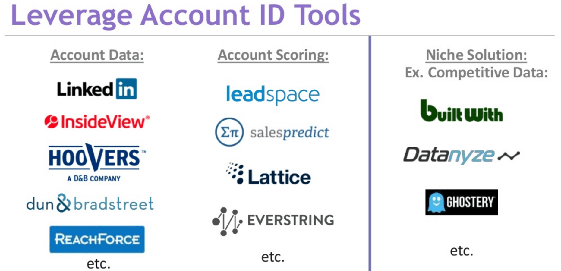 Account ID tools