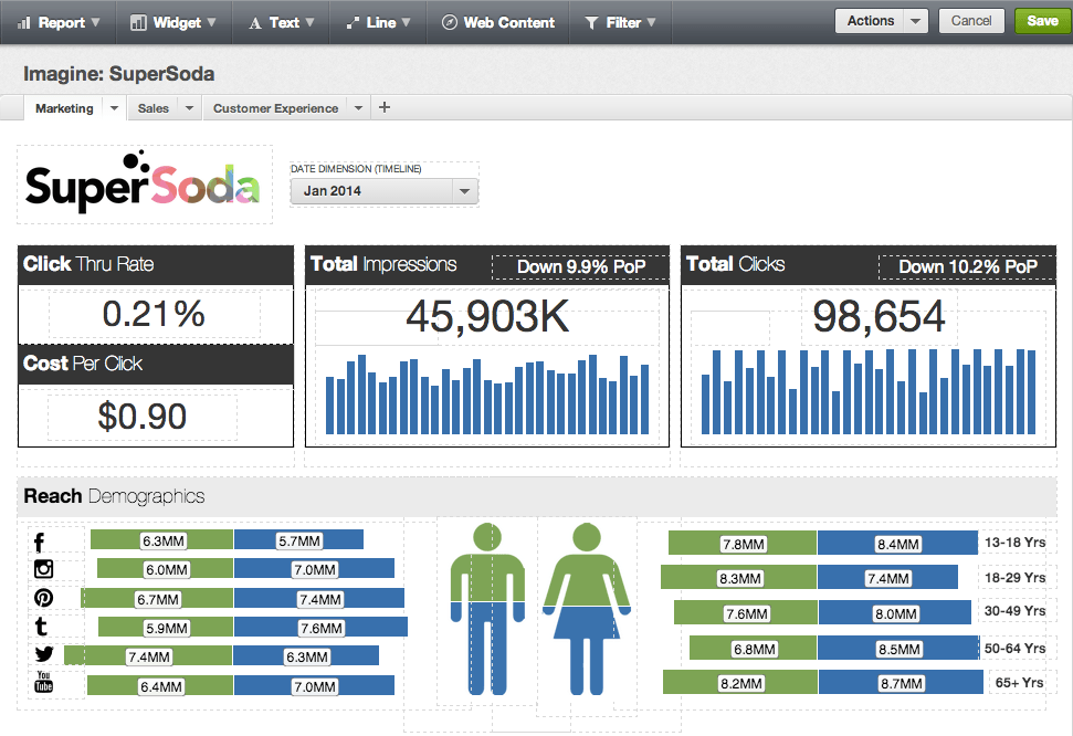 gooddata business intelligence