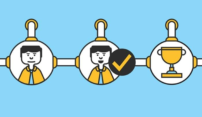 Infographic: A Breakdown of B2B Sales Pipeline Stages