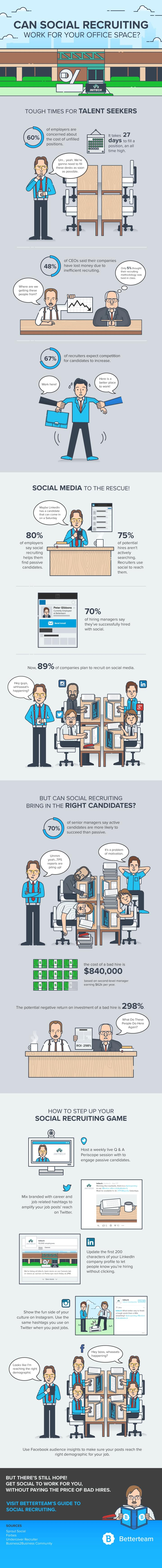social recruiting infographic