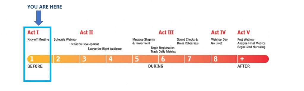Act-1-webinar-lifecycle-1