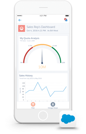 Screenshot of Salesforce Sales Cloud's mobile app
