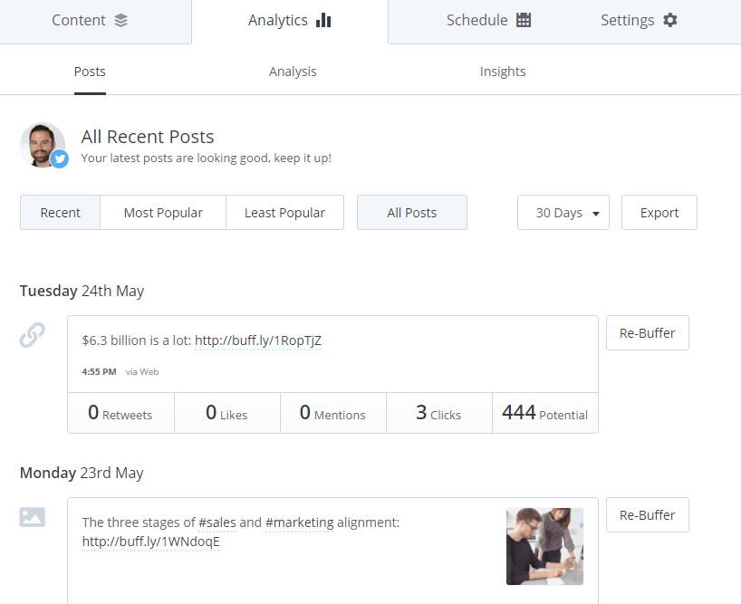 buffer posts analytics