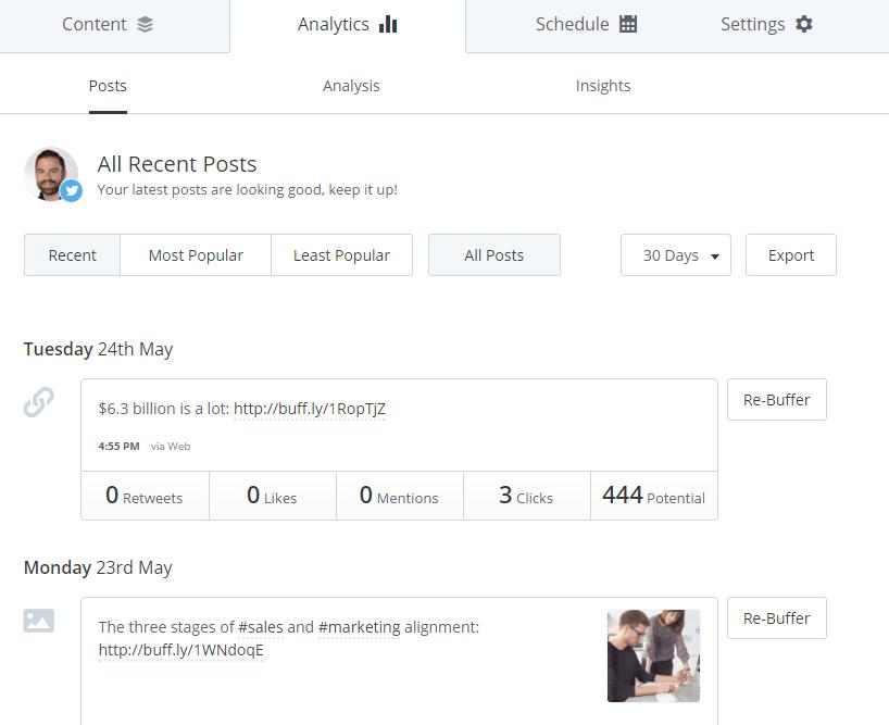 buffer posts analytics