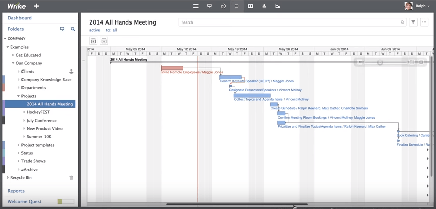 Screenshot of the timeline view in Wrike.