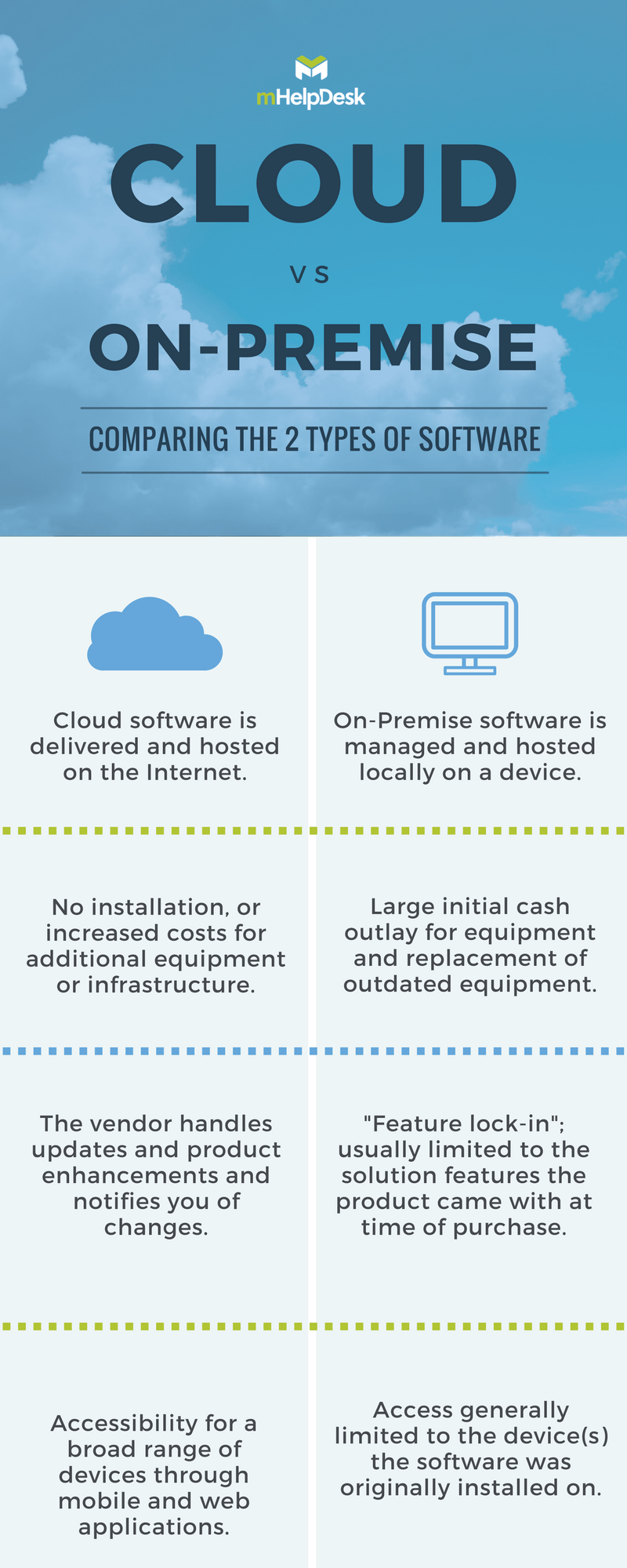 cloud_vs_on-prem_1