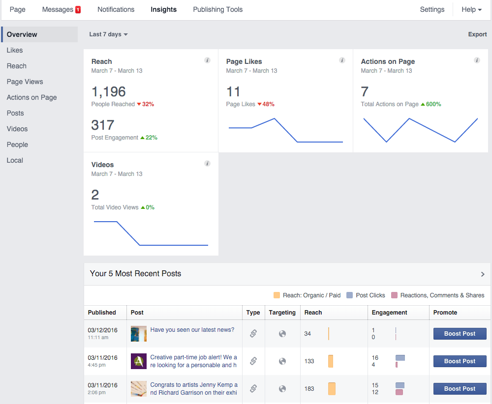 facebook-page-insights-overview