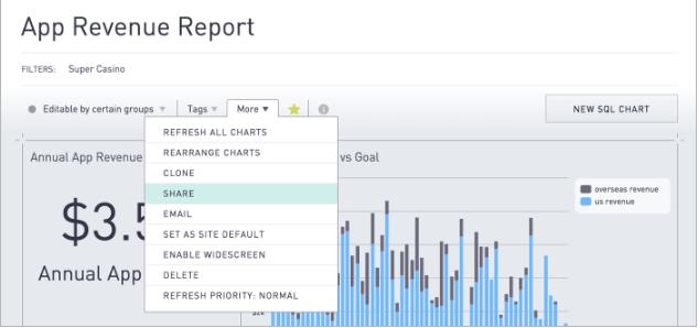 Periscope Data Reviews | TechnologyAdvice