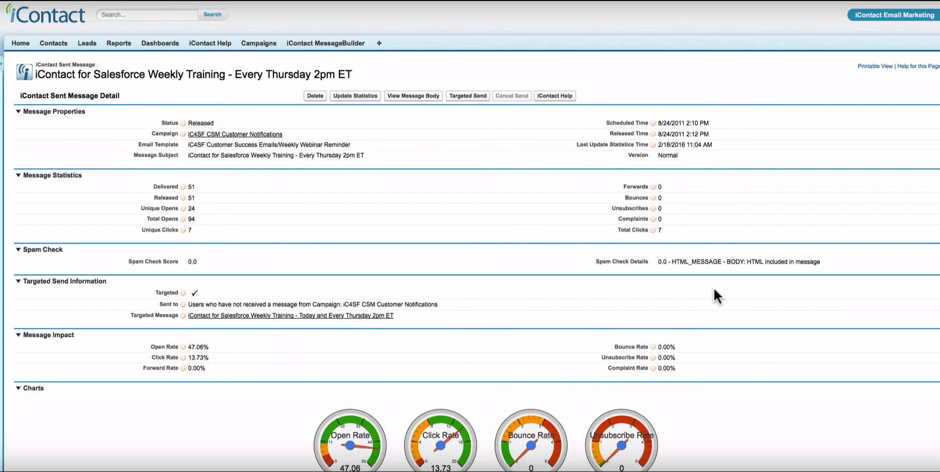 iContact Salesforce dashboard