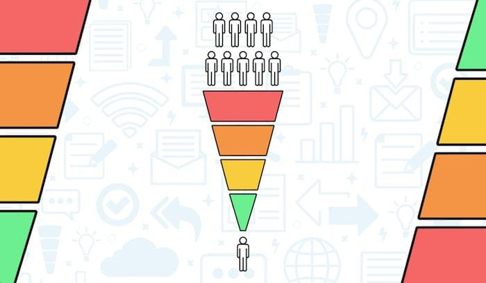 Infographic: Best Reinterpretations of the Sales & Marketing Funnel