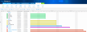 Gantt chart software for sprint tracking